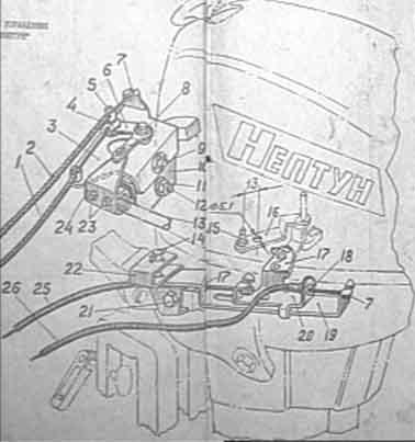 руководство по лодочным моторам нептун