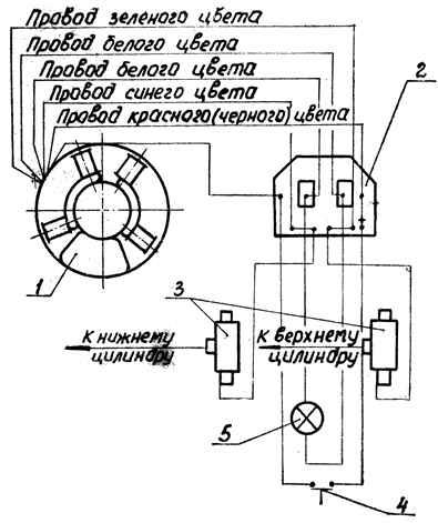 1 – магнето МБ-2;