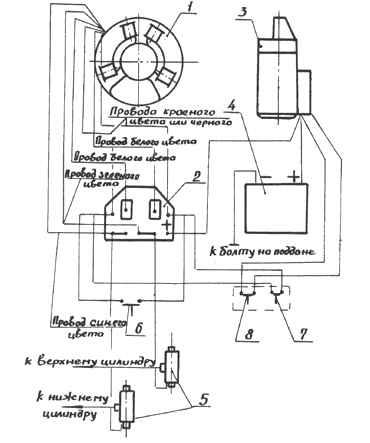 прибор илм датчик температуры равно оборотов лодочного мотора