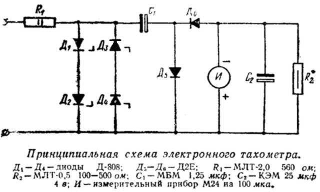 Схема регулировки тахометра