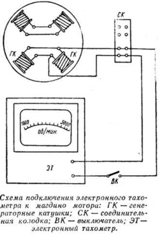 Четырехпроводная схема подключения датчика сопротивления тахометр электронный схема подключения.  Tags.