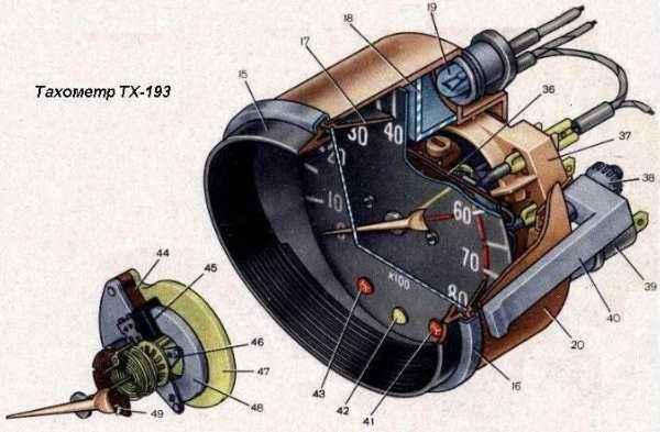 ТАХОМЕТР TX-193 от автомобилей